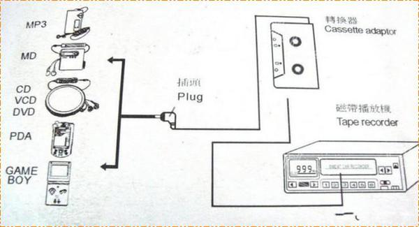 电路 电路图 电子 原理图 600_325
