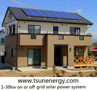 Wholesale 3kW solar power system grid tie system includes solar panels and w pv inverter for EU Asia Africa Australia