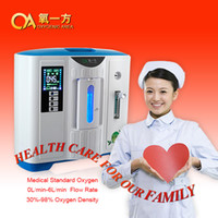 Wholesale 0L L purity home oxygen generator free shpping
