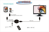 Wholesale MHL TO HDMI Adapter