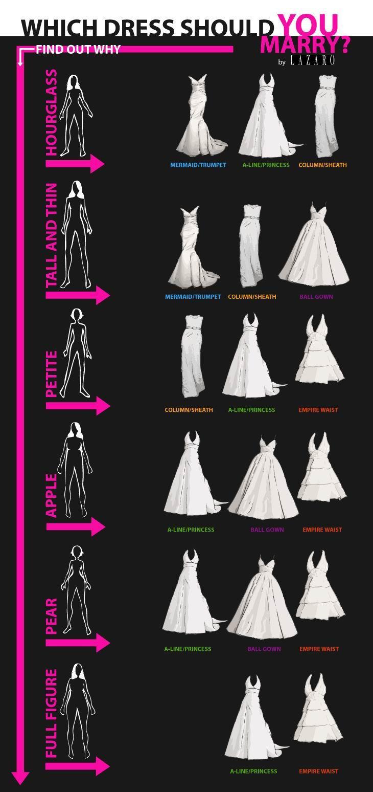 Все виды свадебных платьев их