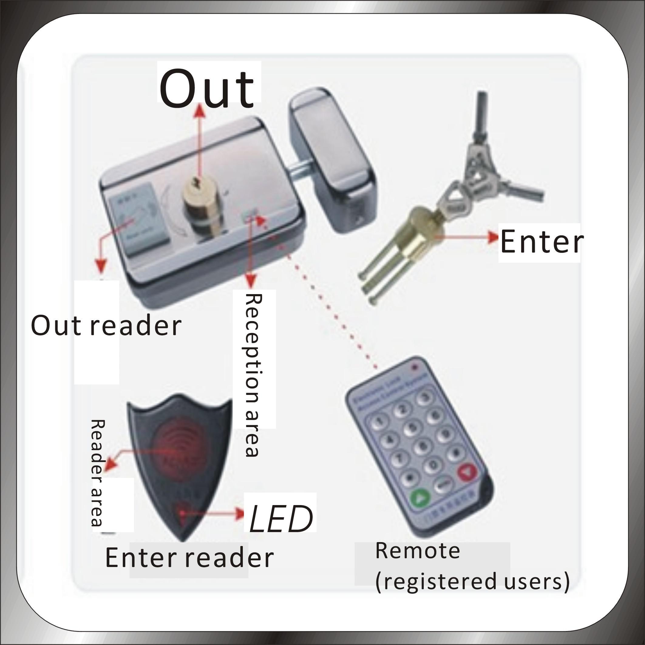 diy 125khz rfid keypad access control system kit. Black Bedroom Furniture Sets. Home Design Ideas