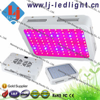 best agricultural - Agricultural Greenhouse LED Growing Light with Watt Bridgelux Chip Best Selling in US Chile Netherlands