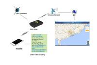 Cheap Tracking Best GPS Tracker