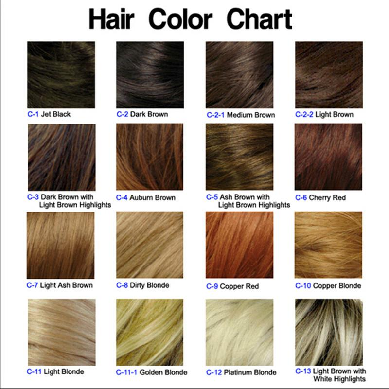 Как окрасить волосы в домашних условиях чтоб получился тот цвет что на коробке