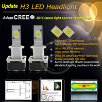 Cheap 2pcs lot H3 High Power 3200lm Seoul COB LED Daytime Driving Fog Light DRL Headlight kit 40W Bulb 6000K Xenon white 12V 24V