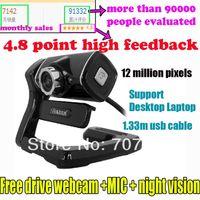 Cheap No Webcams Best STM22000 ≥ 10 Mega Cheap Webcams