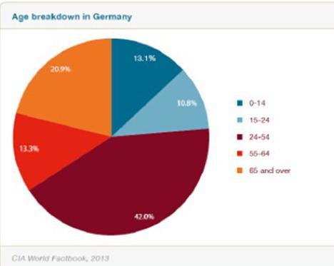 德语跨境电商调研报告:1亿人的市场机会