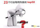 跨境电商23个行业买家热搜词top50(6.16-6.30)