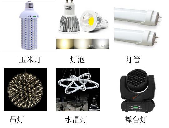 照明灯饰外贸b2b平台专题