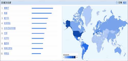 国产手机海外市场