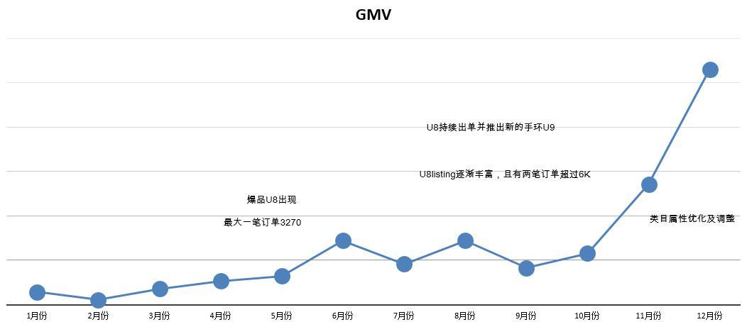 国产手机海外市场专题