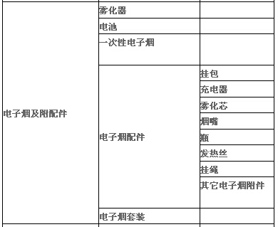 电子烟类目表