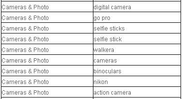 摄影器材热搜关键词