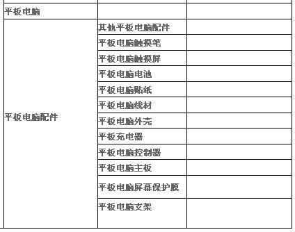 平板电脑跨境电商类目