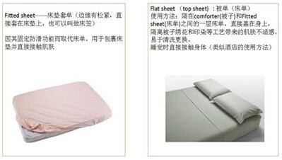 床垫外贸平台