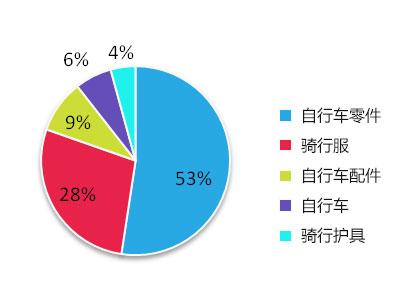 pie_chart_01