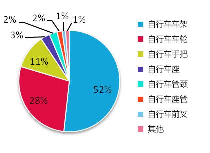 pie_chart_02