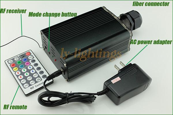 Wholesale-Decoration fiber optic light kit optical fiber spark stars celing light RGB+W 18W led light source+0.75mmx3mx300 Top PMMA fibre
