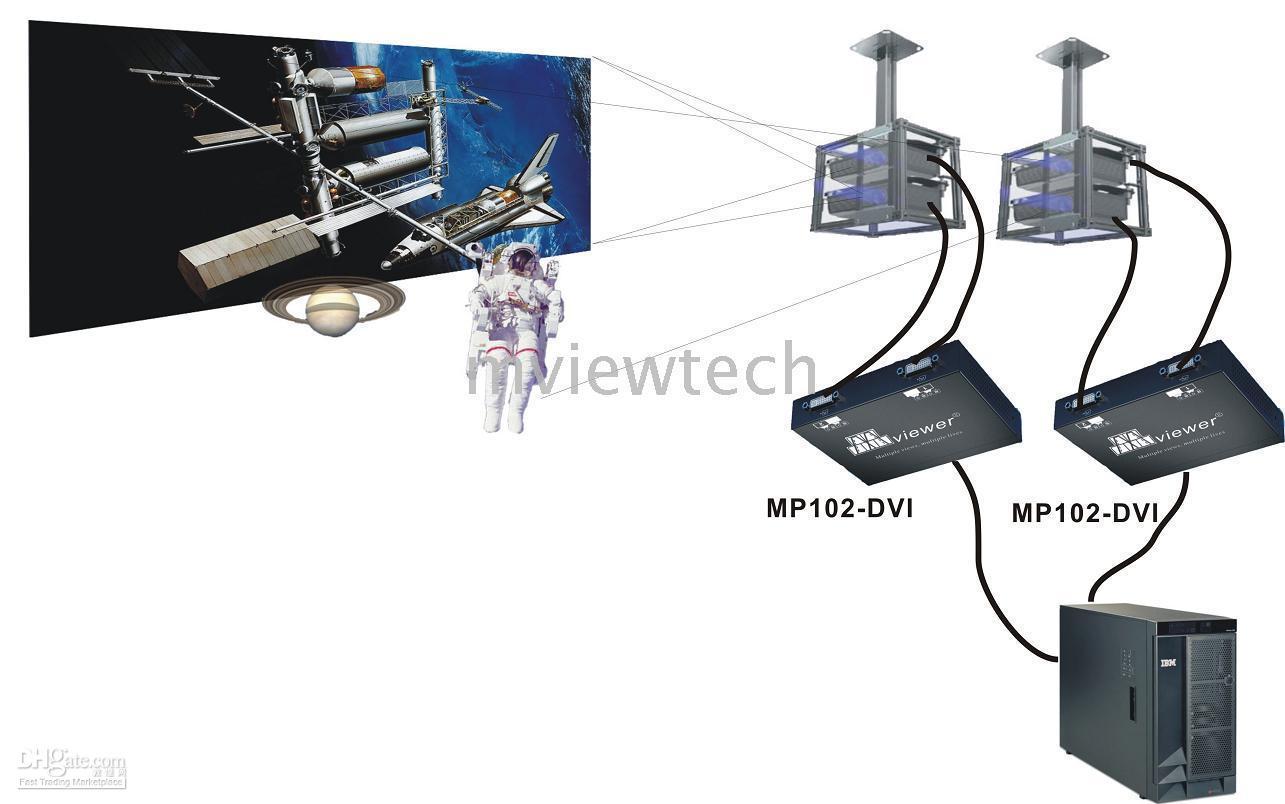 Wholesale MP102 DVI Dual channel Projector hardware edge blending unit