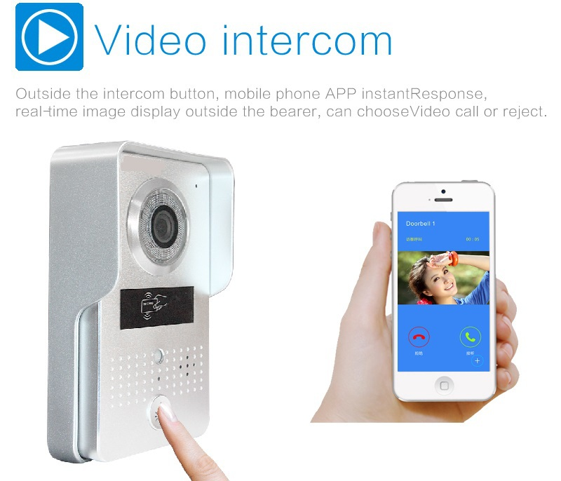 Wholesale Video Intercom Id - Wifi doorbell camera IR Night vision PIR Motion Detection Remote Unlock ID Card Read intercom video porteiro door phone camera