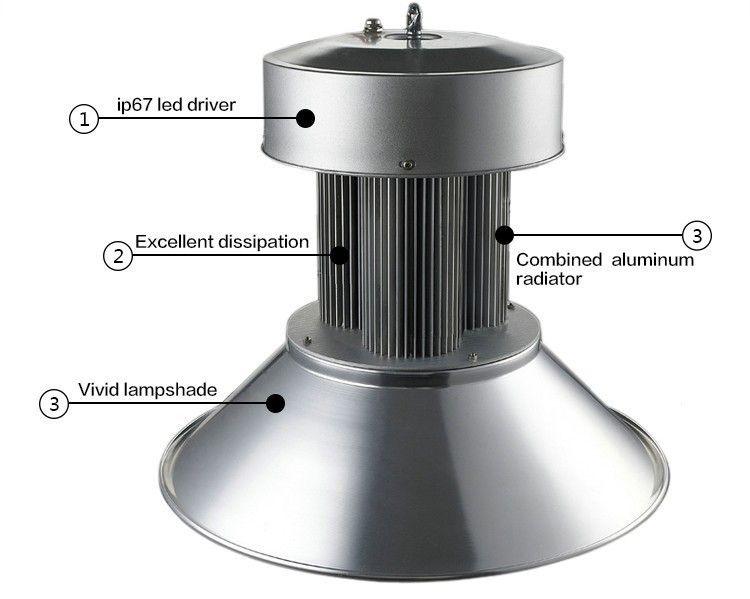 150w led industrial light (51)