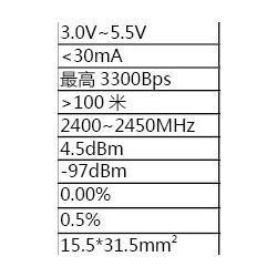 2.4g zigbee module7