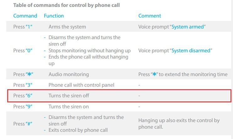 phone setting