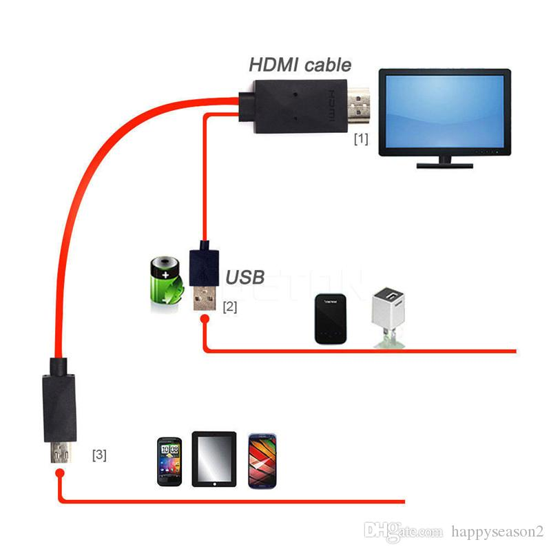 3in1 Audio Adapter Miro USB 11pin to 1080P HDMI HDTV Converter Cable For Samsung Galaxy S2/S3/S4/S5