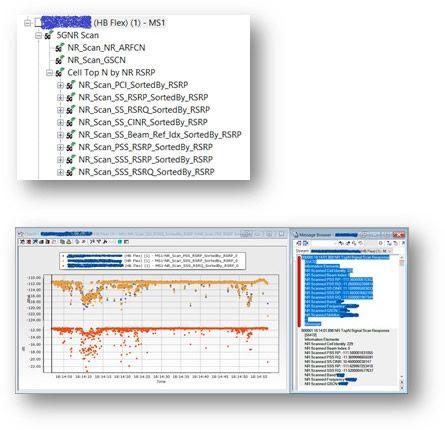 2020 5G Tam lisans actix analizörü 5.5.412.536 yeni sürümü desteği 5G / HBflex / seksen derece / CA Nemo, dardı, dingli..ect günlük dosyası analizi
