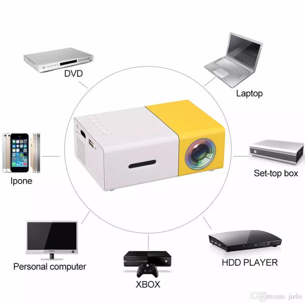 Portable Projecteur YG300 Mini numérique 4k Projecteur LCD HDMI USB 800 Lumen Theater Enfants Education Projetor lien au détail