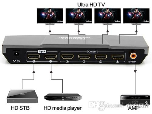 TESmart Ultra HD 2x4 HDMI Switch Splitter Support 2 In 4 Out 4K 4 displays