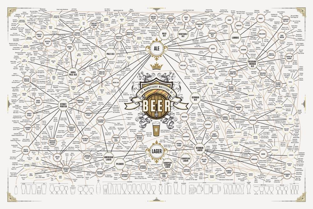 "Beer around the world Art Fabric poster 36x24"" 20x13"" Decor -04"