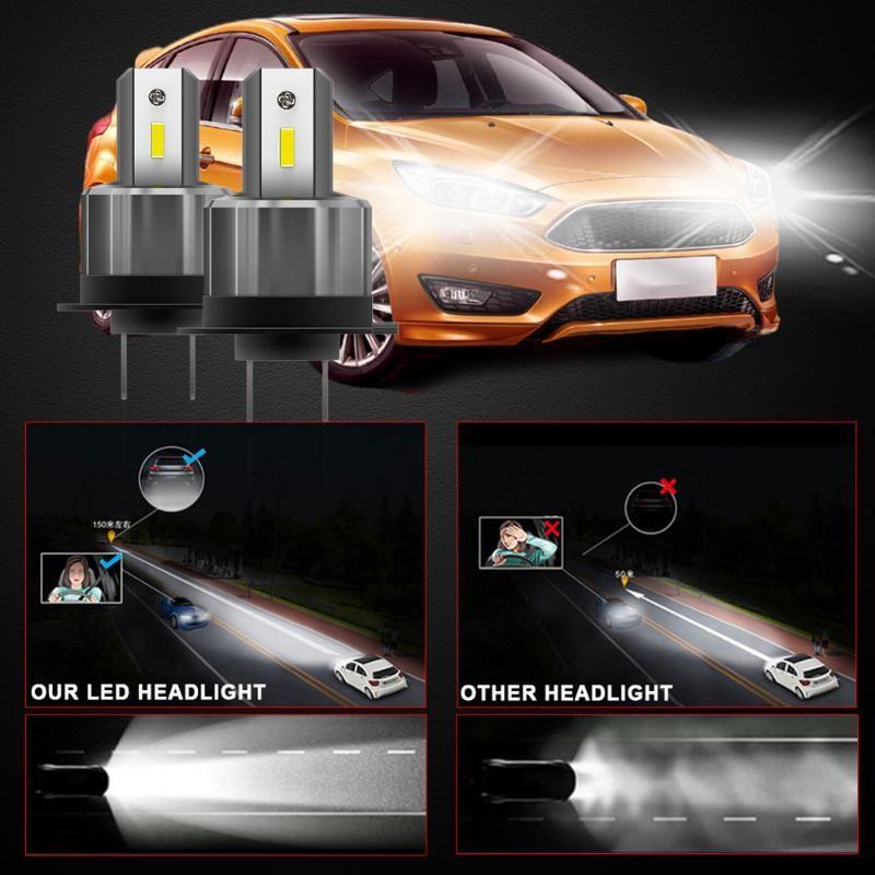 2PCS H7 headlights 12000LM headlights 36W lights H7 LED 6000K LED bulbs, 12V 24V.