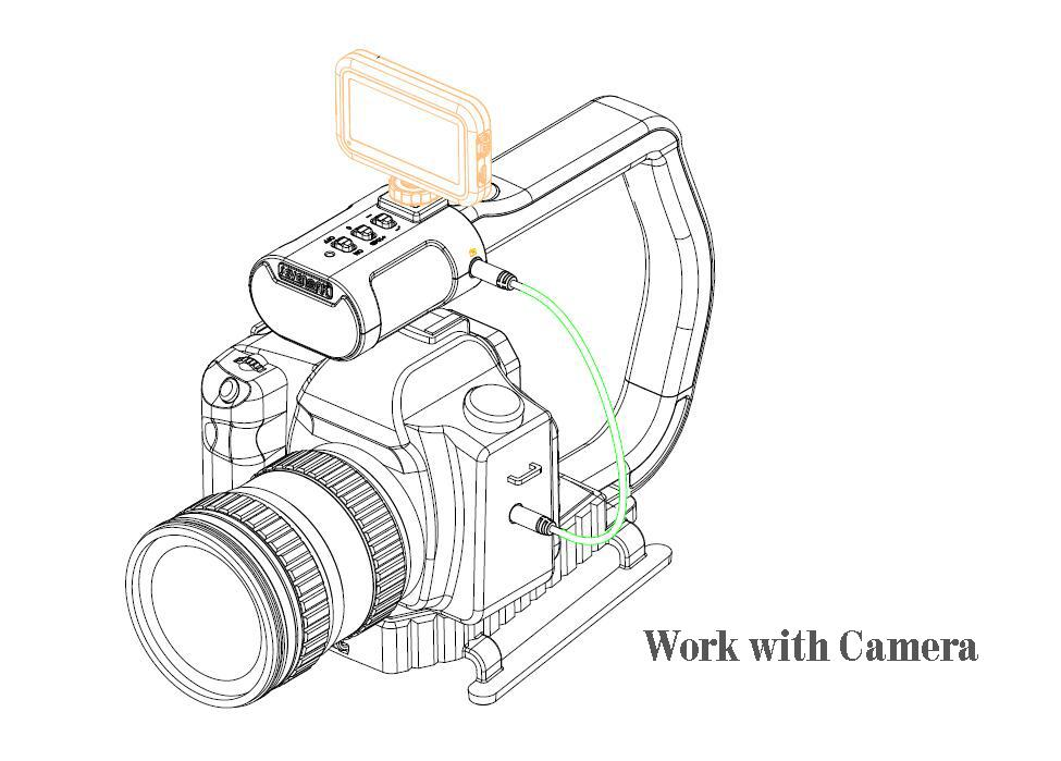 withcamera