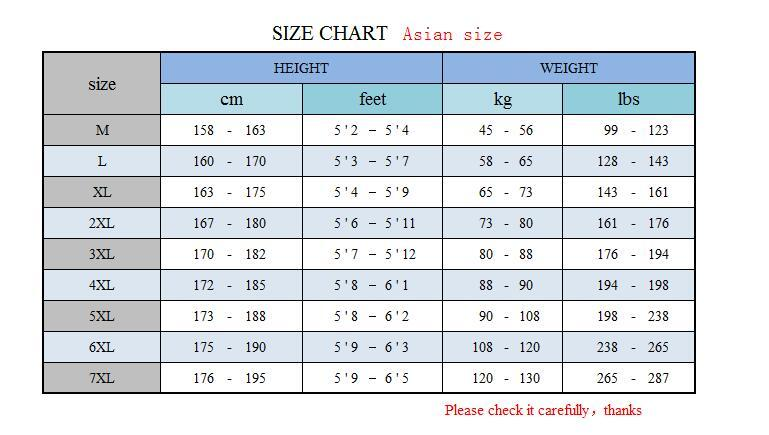 175 cm in feet and inches