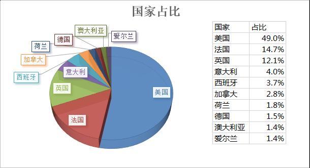 敦煌网鞋行业参考数据分享