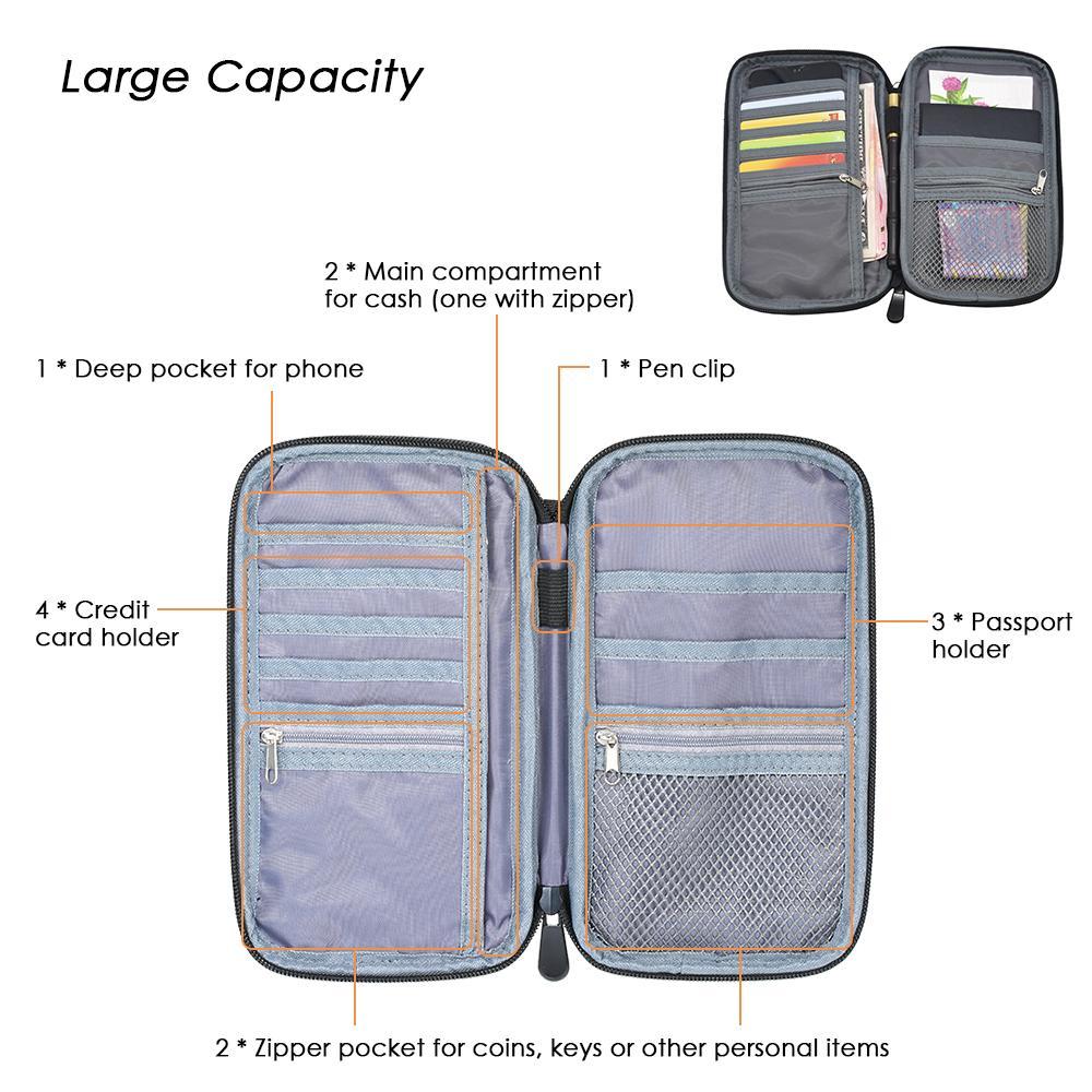 Zip-Verschluss-Speicher-Beutel Spielraum-Pass-Halter-Zip-Verschluss bewegliche Aufbewahrungstasche für 4 Kreditkarten, 3 Pässe, Geld-Organisator-Beutel