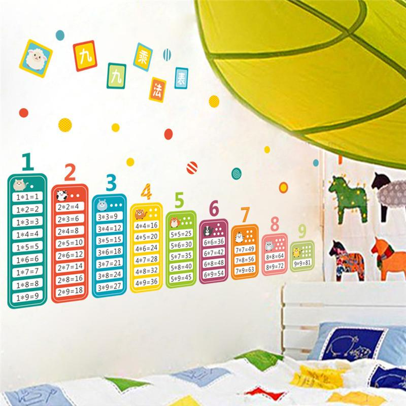 Cartoon Children 99 Multiplication Table Math Toy Wall Stickers For Kids Rooms Baby Learn Educational Montori Mural Decals Baby Wall Stickers Banksy Wall Stickers From Supper007 3 Dhgate Com