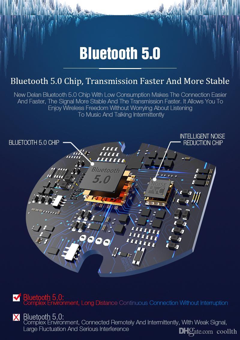TWS i7S 더블 이어 블루투스 무선 이어폰 i7 Twins 무선 이어 버드 충전기 도킹 V5.0 스테레오 헤드폰