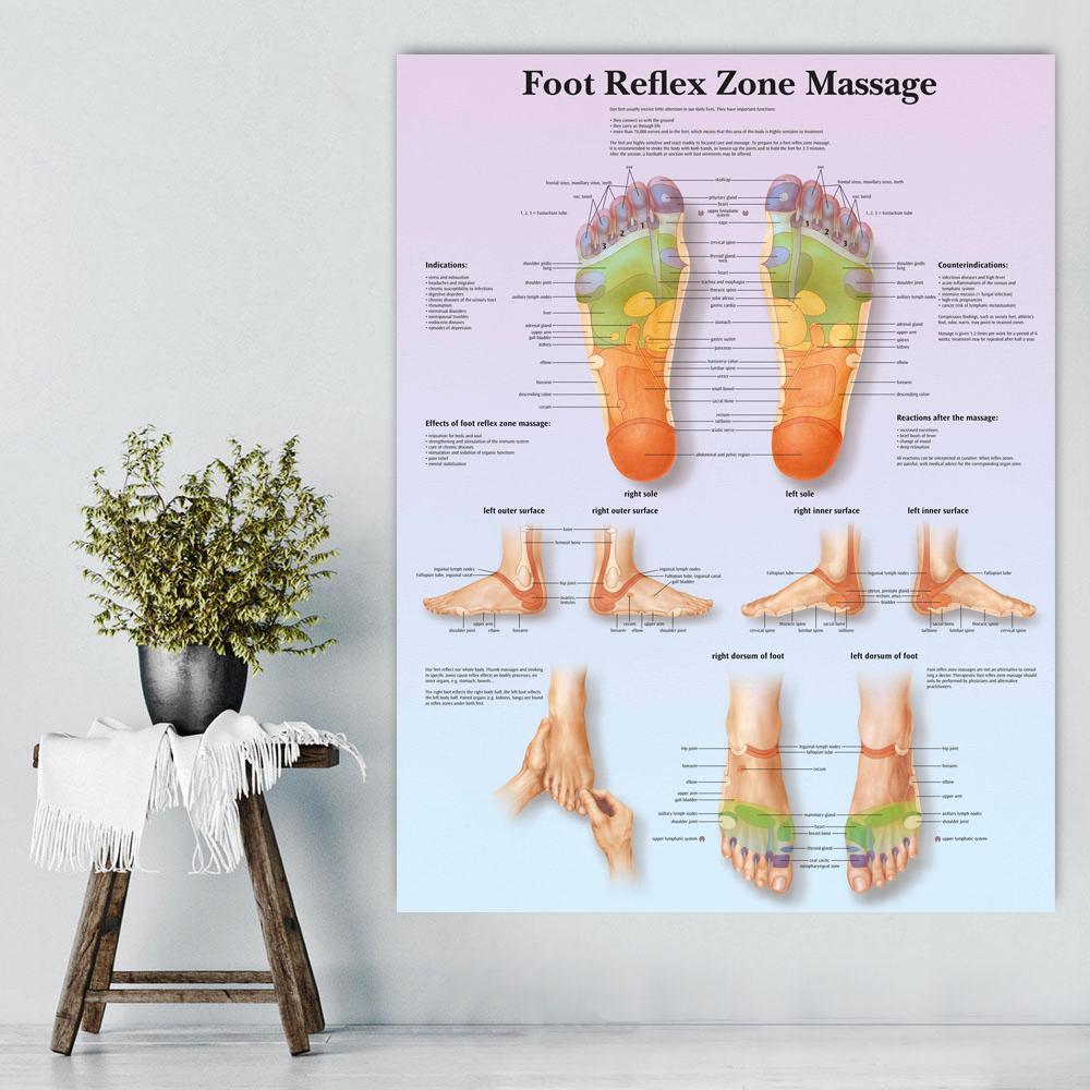 1 Pannello modulare Canvas Prints riflessologia plantare Zero Massaggio Wall Art Poster Dipinti Anatomy Home Camera Medical Education Foto Decor