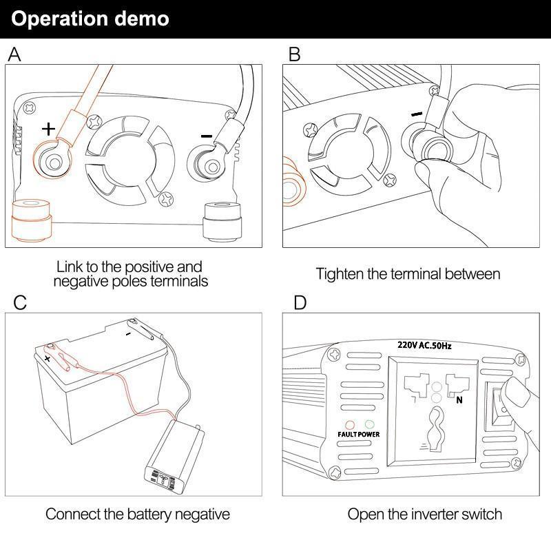 Operation demo