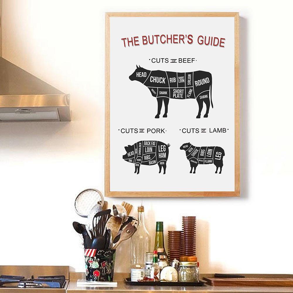 Mutfak Grafik Poster Butcher Şeması Sanat Tavuk Kuzu Poster Modern Restoran Duvar Dekor Boyama Tuval Cuts Sığır Domuz yazdır
