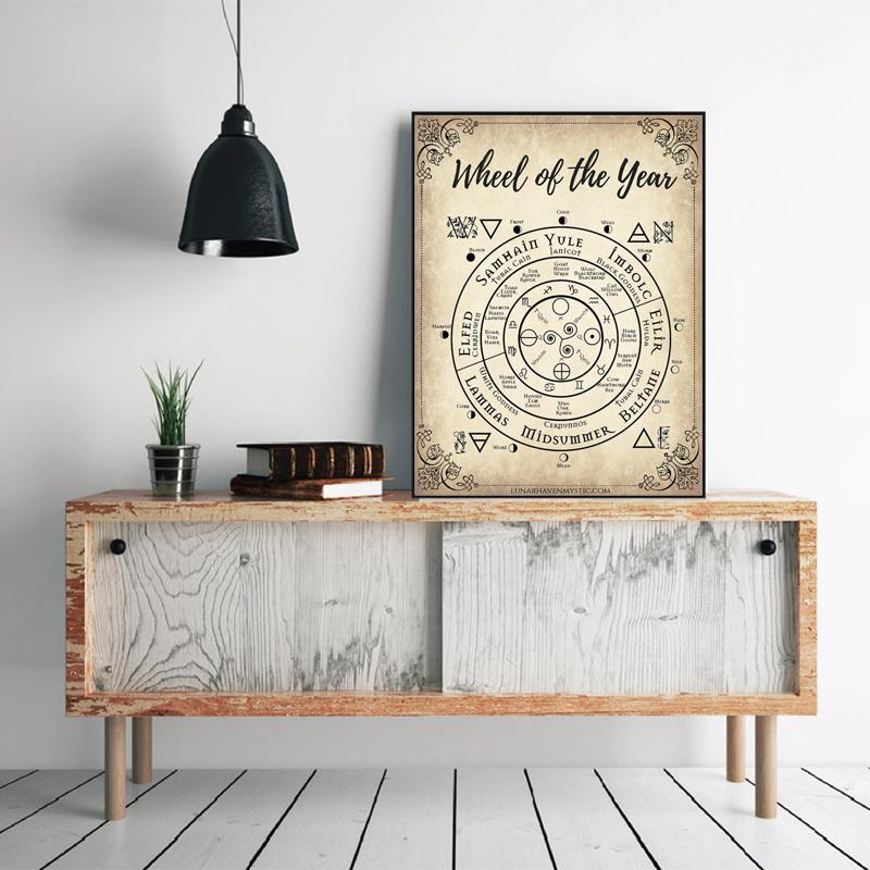 Wheel of the Year Book of Shadow Pages Vintage Poster Picture Retro Wall Art Canvas Painting Prints Bedroom Living Room Decor