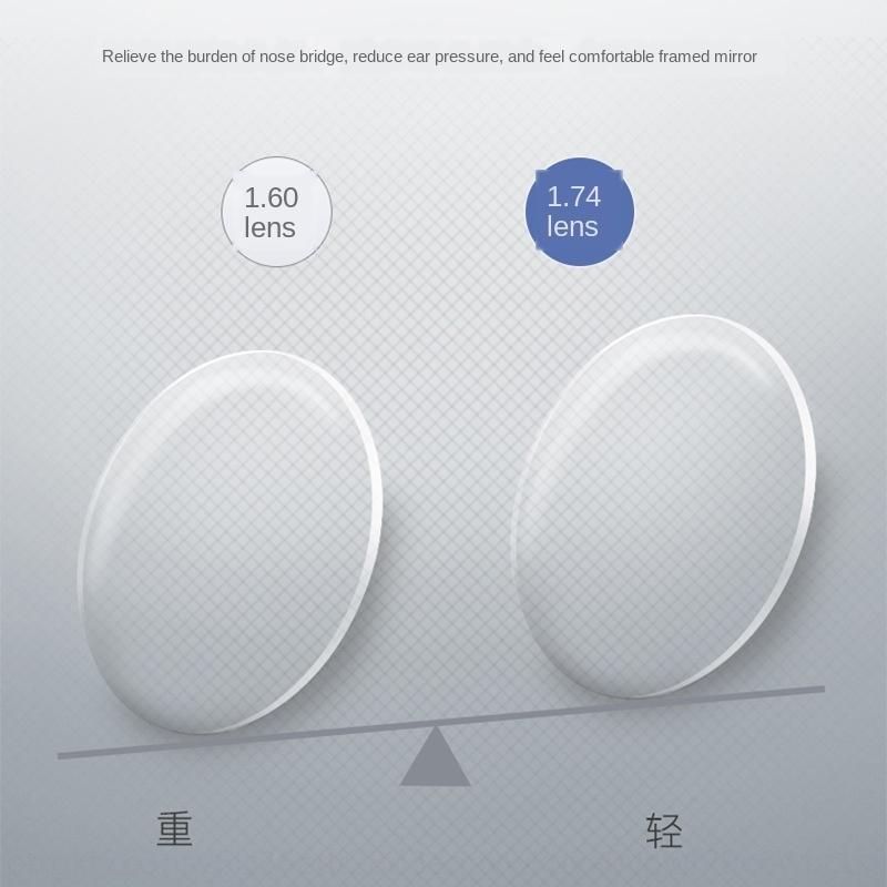 Objektiv 1,74 ultra-dünne asphärischen hohe Gläser 1,67 Farbe wechselnde anti-Blueray Online-Matching-Kurzsichtigkeit Kurzsichtigkeit Brille Linsen