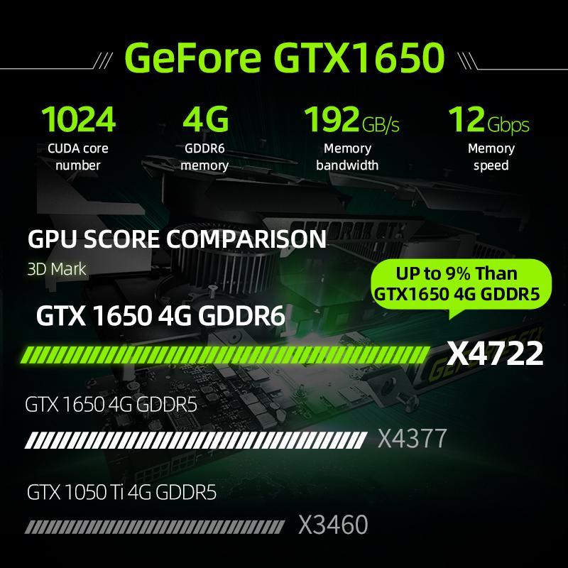 Cheap T90 I7 Gaming Laptop 2020 Intel Core I7 10750h Gtx1650 4g Gddr6 8gb Ram 512g Ssd 15 6 6mm Border Ips I7 Notebook Cheap Gaming Laptops Cheap Good Laptops From Youareme 2 515 78 Dhgate Com