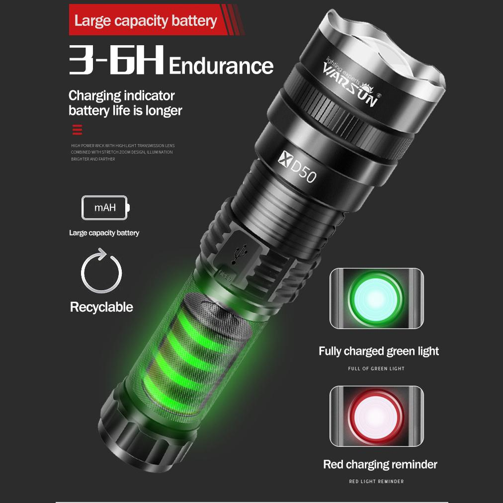 XHP70.2 LED Super puissante lampe de poche XHP50.2 torche tactique USB rechargeable Lampe étanche Ultra Bright Lantern Camping 201019