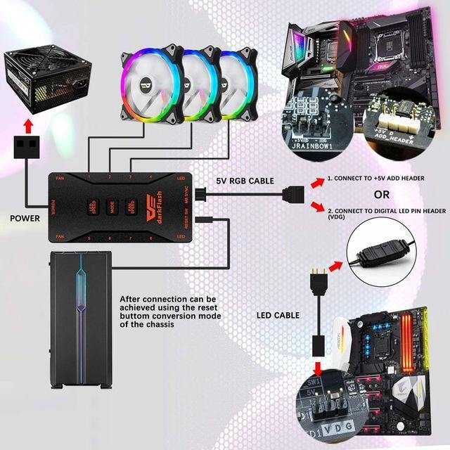 Computer & Office darkFlash CS140 PC Case RGB Fan 140mm AURA SYNC 5V/3pin Cooler Fan PC Quiet Adjust Fans Speed Color Computer
