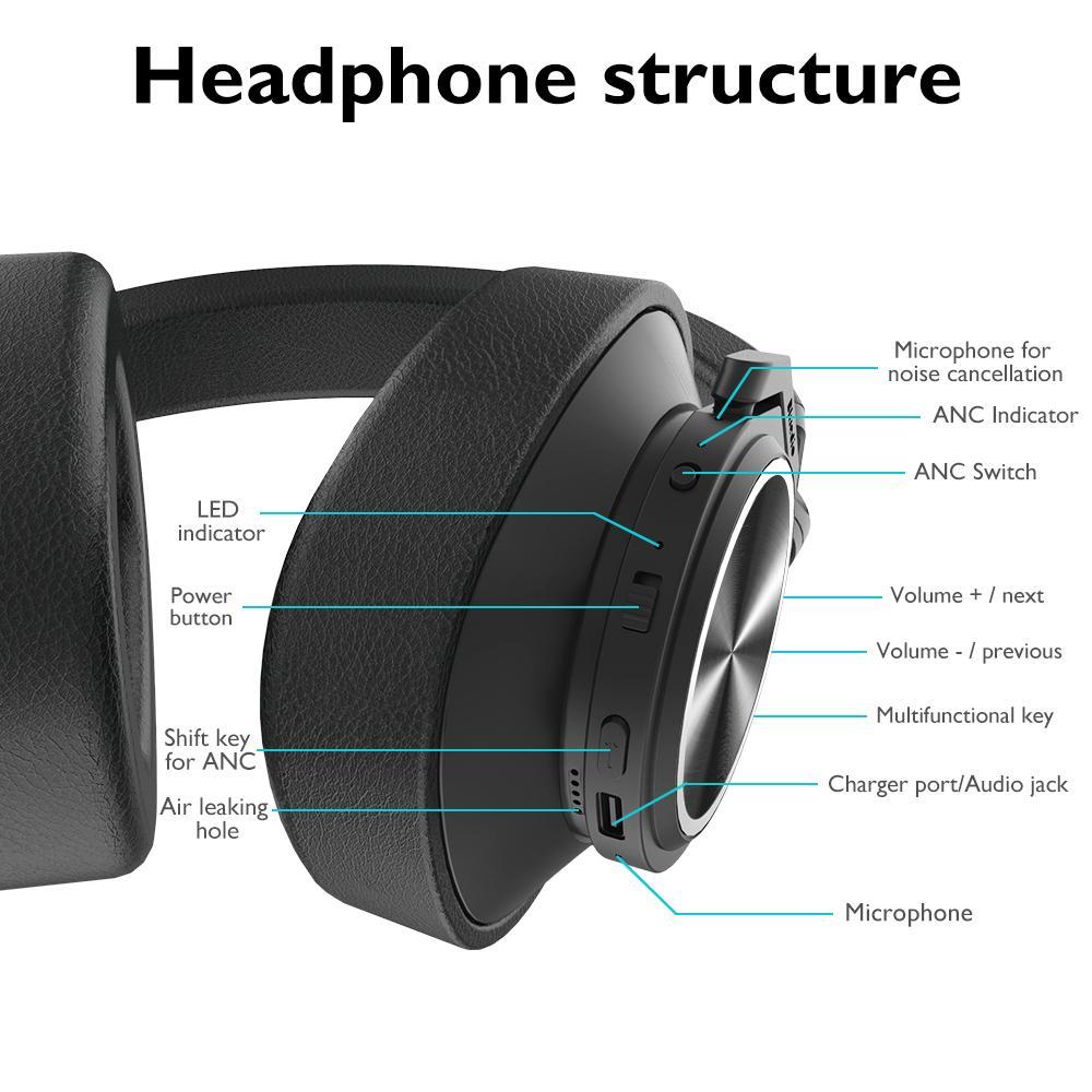 Torntisc T7 Bluetooth Kulaklıklar Gürültü Önleyici Kablosuz Kulaklık Kullanıcı tanımlı Cep telefonları 5.0 Bluethtooth için Orijinal Kulaklık