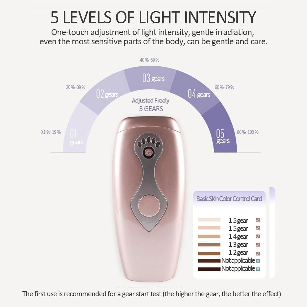 IPL laser Epilator Hair Removal Machine for Women Permanent Painless Bikini Facial Body Hair Treatment Device Dropshipping